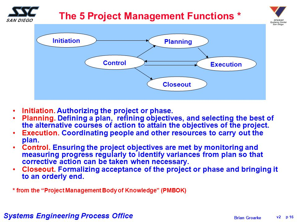 Systems Engineering Process Office v2 p 16 Brian Groarke The 5 Project Management Functions * Initiation. Authorizing the project or phase. Planning.