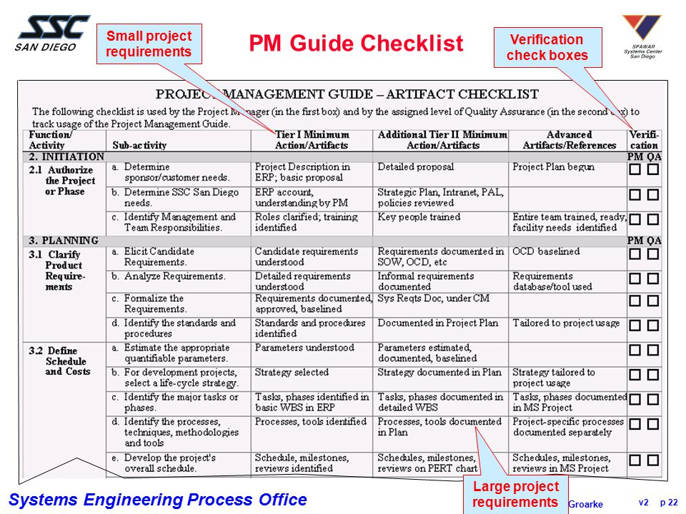 Systems Engineering Process Office v2 p 22 Brian Groarke PM Guide Checklist Verification check boxes Small project requirements Large project requirem