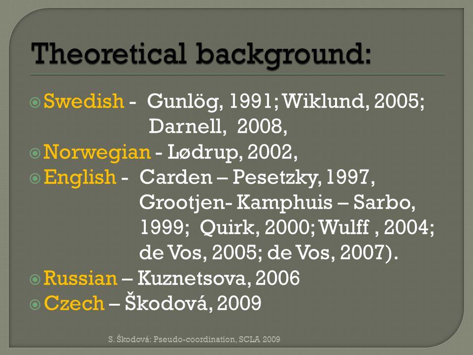  Swedish - Gunlög, 1991; Wiklund, 2005; Darnell, 2008,  Norwegian - Lødrup, 2002,  English - Carden – Pesetzky, 1997, Grootjen- Kamphuis – Sarbo, 1999; Quirk, 2000; Wulff, 2004; de Vos, 2005; de Vos, 2007).