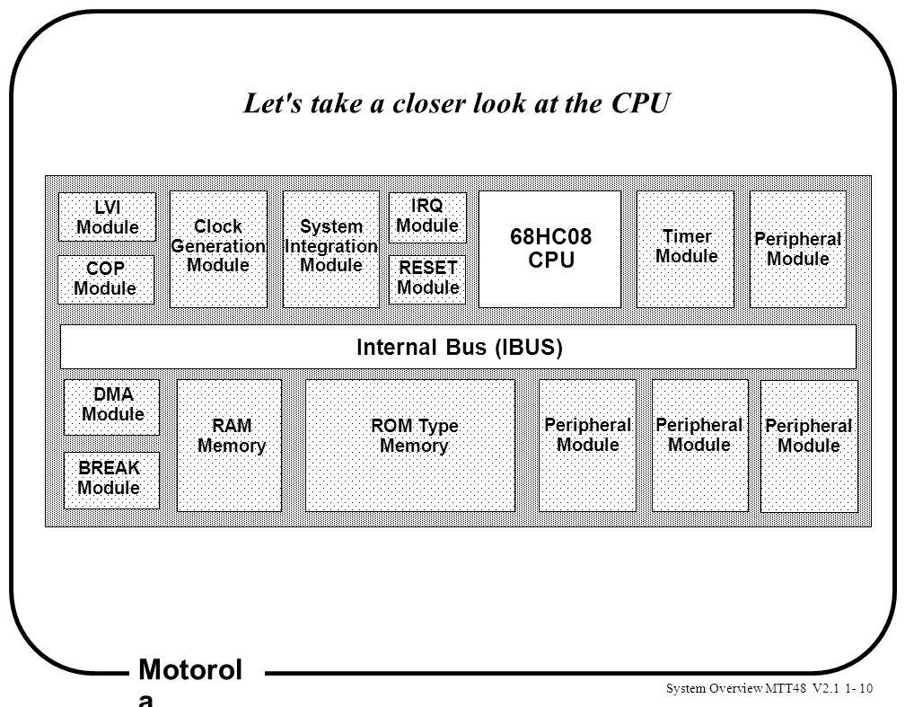 System Overview MTT48 V2.1 1- 10 Motorol a Let's take a closer look at the CPU 68HC08 CPU System Integration Module Clock Generation Module Timer Modu