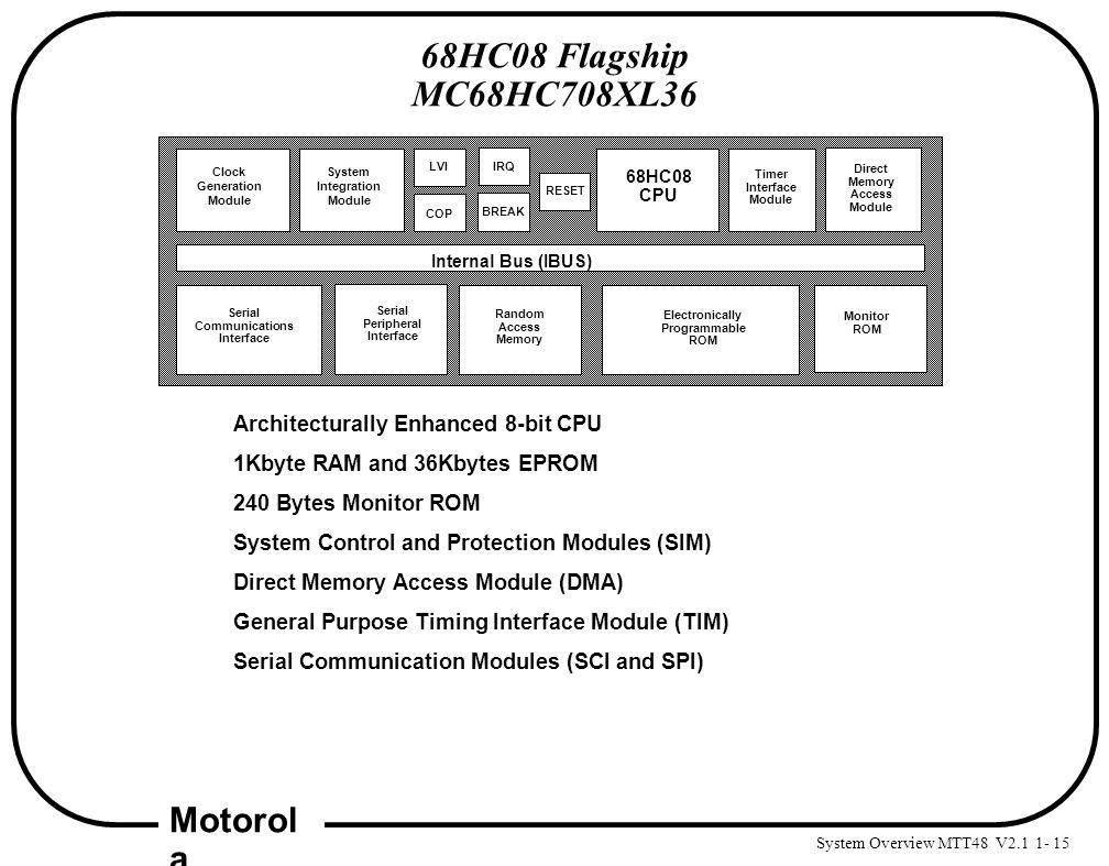 System Overview MTT48 V2.1 1- 15 Motorol a 68HC08 Flagship MC68HC708XL36 Architecturally Enhanced 8-bit CPU 1Kbyte RAM and 36Kbytes EPROM 240 Bytes Mo