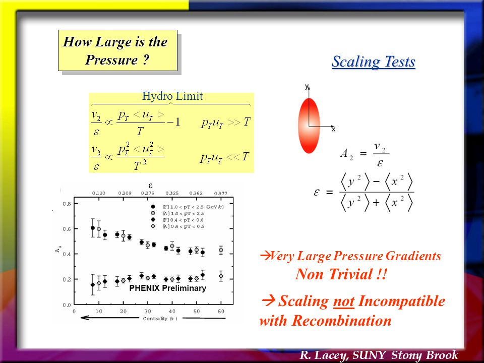 R. Lacey, SUNY Stony Brook  Very Large Pressure Gradients Non Trivial !!  Scaling not Incompatible with Recombination Scaling Tests How Large is the