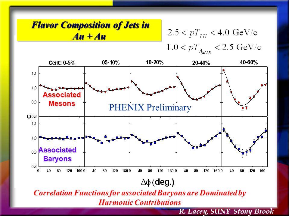 R. Lacey, SUNY Stony Brook AssociatedMesons PHENIX Preliminary AssociatedBaryons Correlation Functions for associated Baryons are Dominated by Harmoni