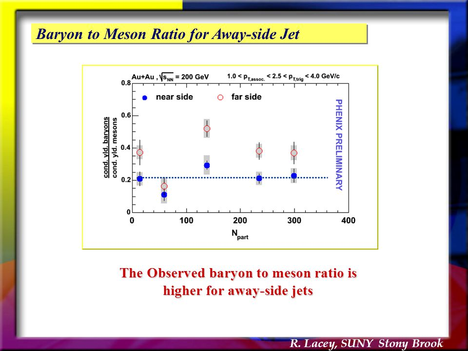 R. Lacey, SUNY Stony Brook The Observed baryon to meson ratio is higher for away-side jets Baryon to Meson Ratio for Away-side Jet