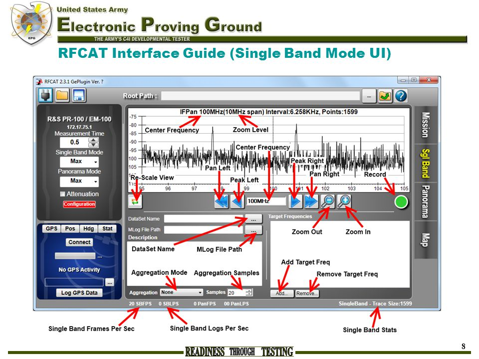 RFCAT Interface Guide (Single Band Mode UI) 8