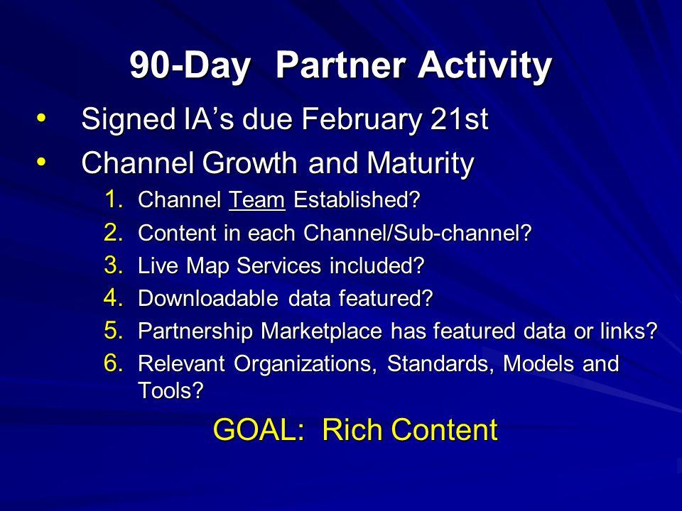 90-Day Partner Activity Signed IA's due February 21st Signed IA's due February 21st Channel Growth and Maturity Channel Growth and Maturity 1.