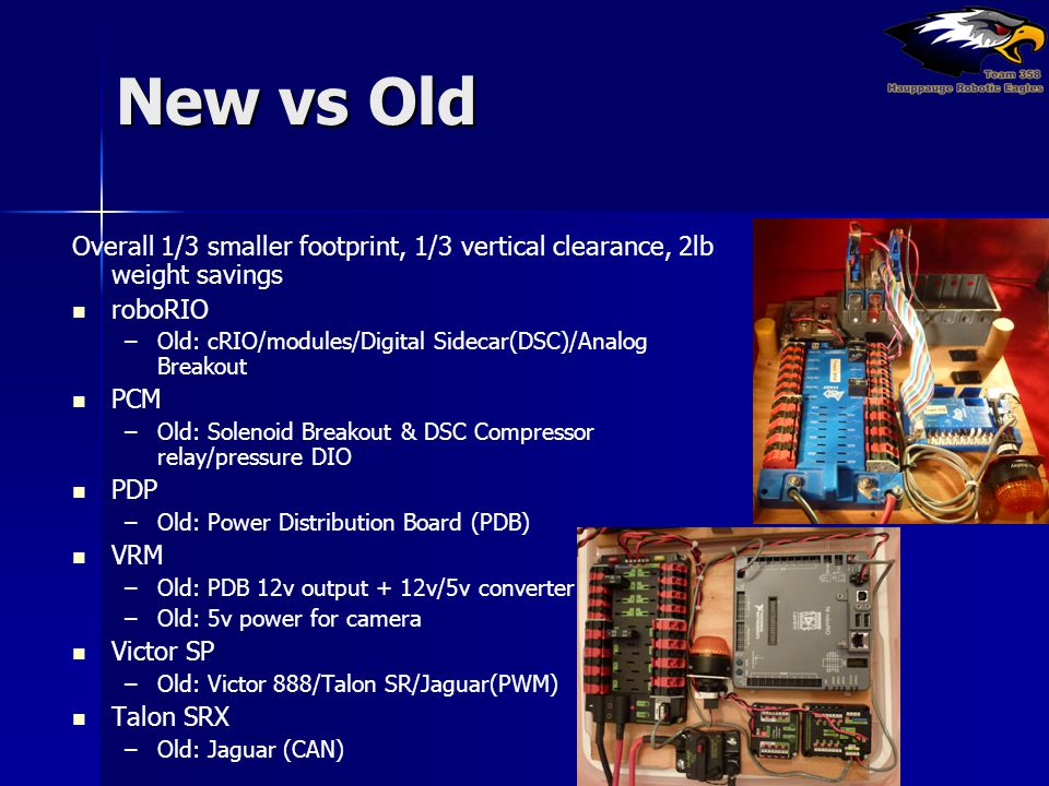 New vs Old Overall 1/3 smaller footprint, 1/3 vertical clearance, 2lb weight savings roboRIO – –Old: cRIO/modules/Digital Sidecar(DSC)/Analog Breakout
