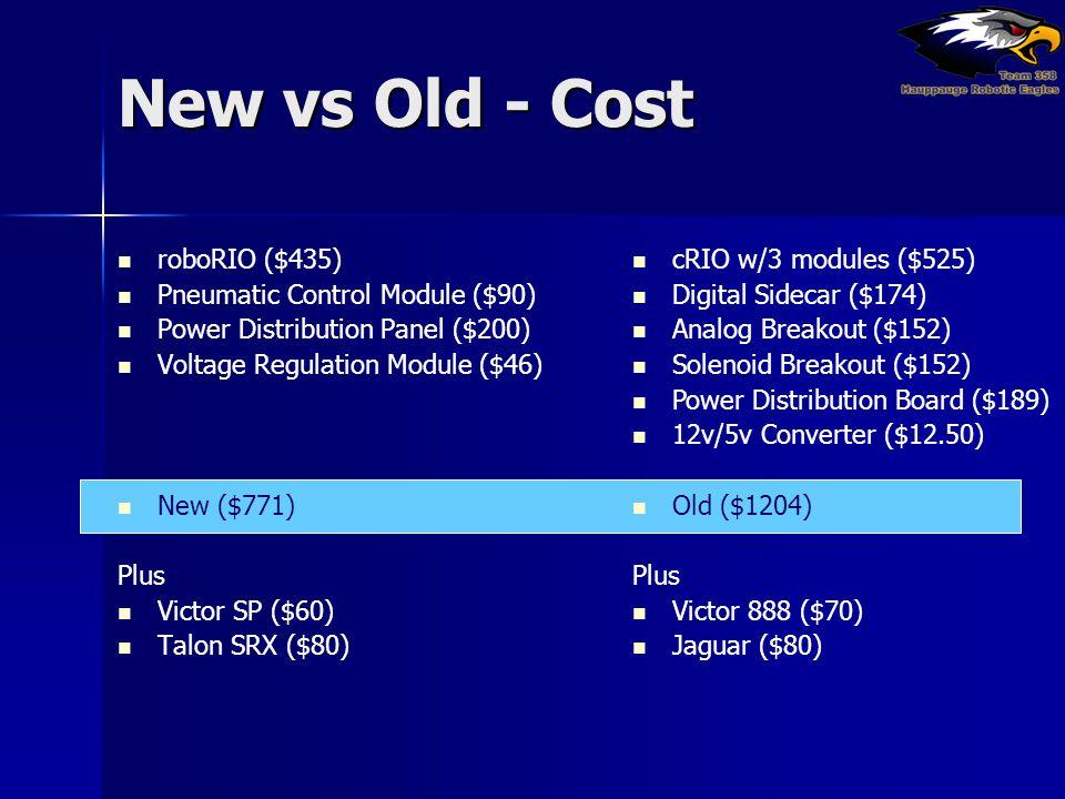 New vs Old - Cost roboRIO ($435) Pneumatic Control Module ($90) Power Distribution Panel ($200) Voltage Regulation Module ($46) New ($771) Plus Victor