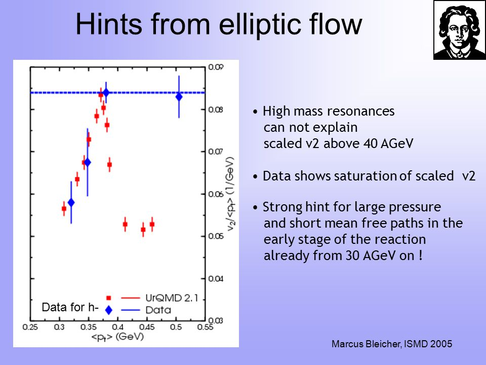 Marcus Bleicher, ISMD 2005 Hints from elliptic flow High mass resonances can not explain scaled v2 above 40 AGeV Data shows saturation of scaled v2 Strong hint for large pressure and short mean free paths in the early stage of the reaction already from 30 AGeV on .