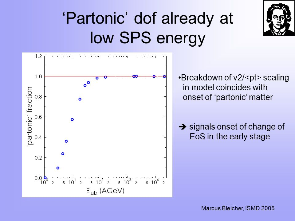 Marcus Bleicher, ISMD 2005 'Partonic' dof already at low SPS energy Breakdown of v2/ scaling in model coincides with onset of 'partonic' matter  signals onset of change of EoS in the early stage