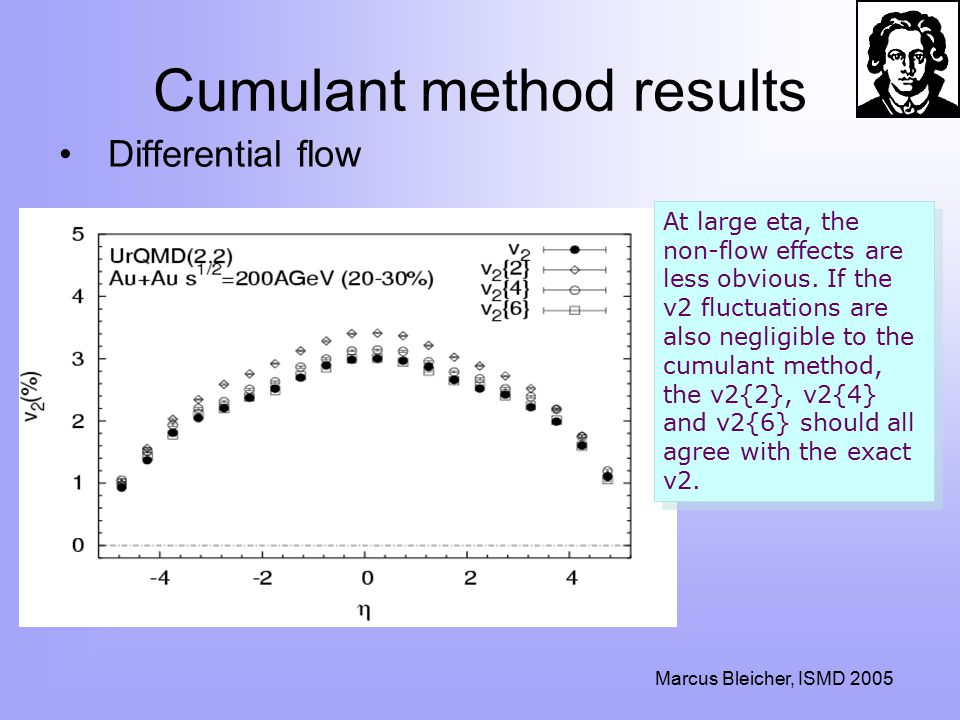 Marcus Bleicher, ISMD 2005 Cumulant method results Differential flow At large eta, the non-flow effects are less obvious.