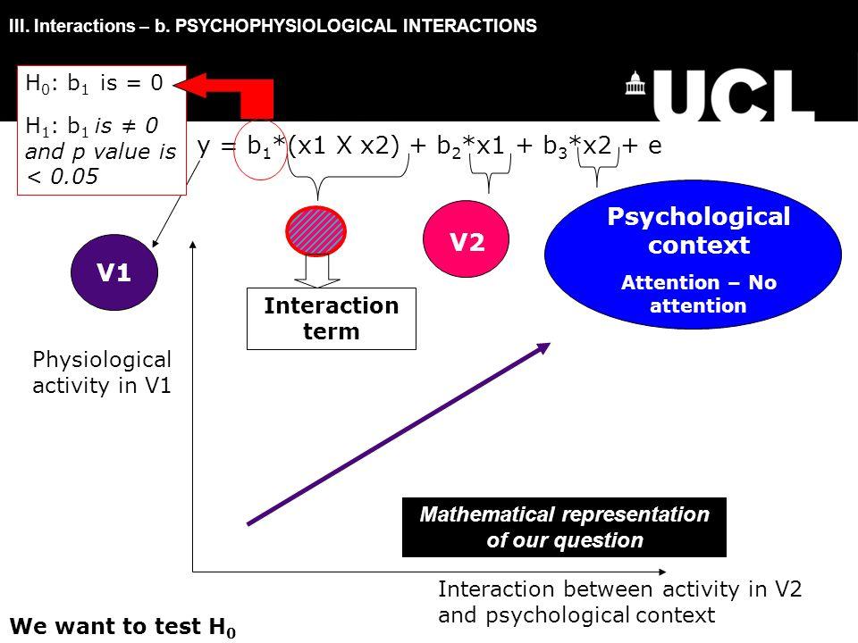 y = b 1 *(x1 X x2) + b 2 *x1 + b 3 *x2 + e III. Interactions – b. PSYCHOPHYSIOLOGICAL INTERACTIONS V1 Psychological context Attention – No attention V