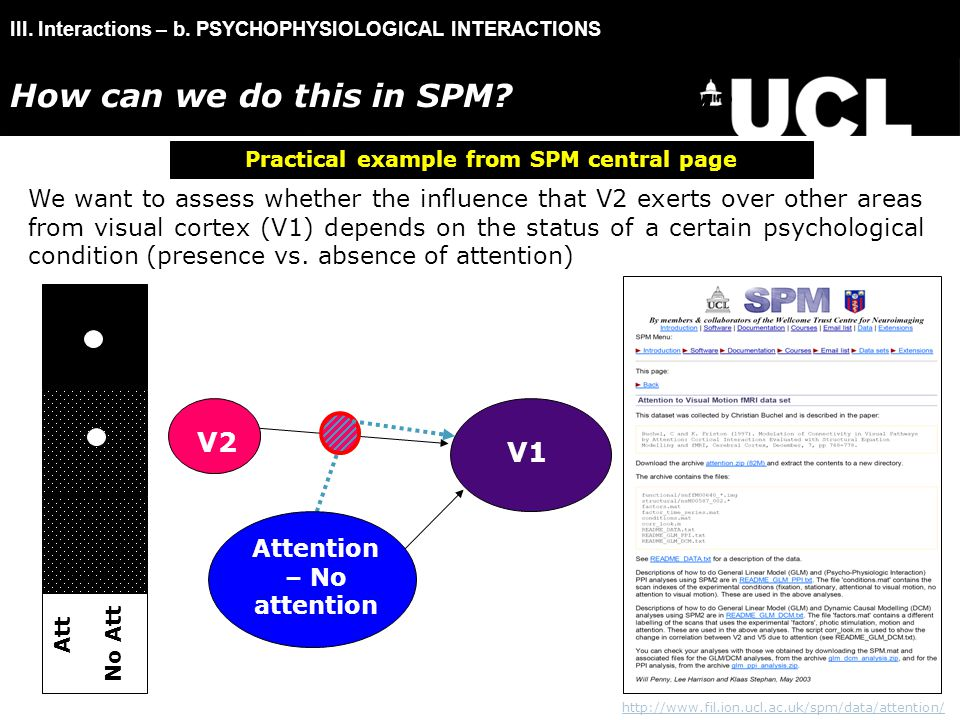 III.Interactions – b. PSYCHOPHYSIOLOGICAL INTERACTIONS How can we do this in SPM.