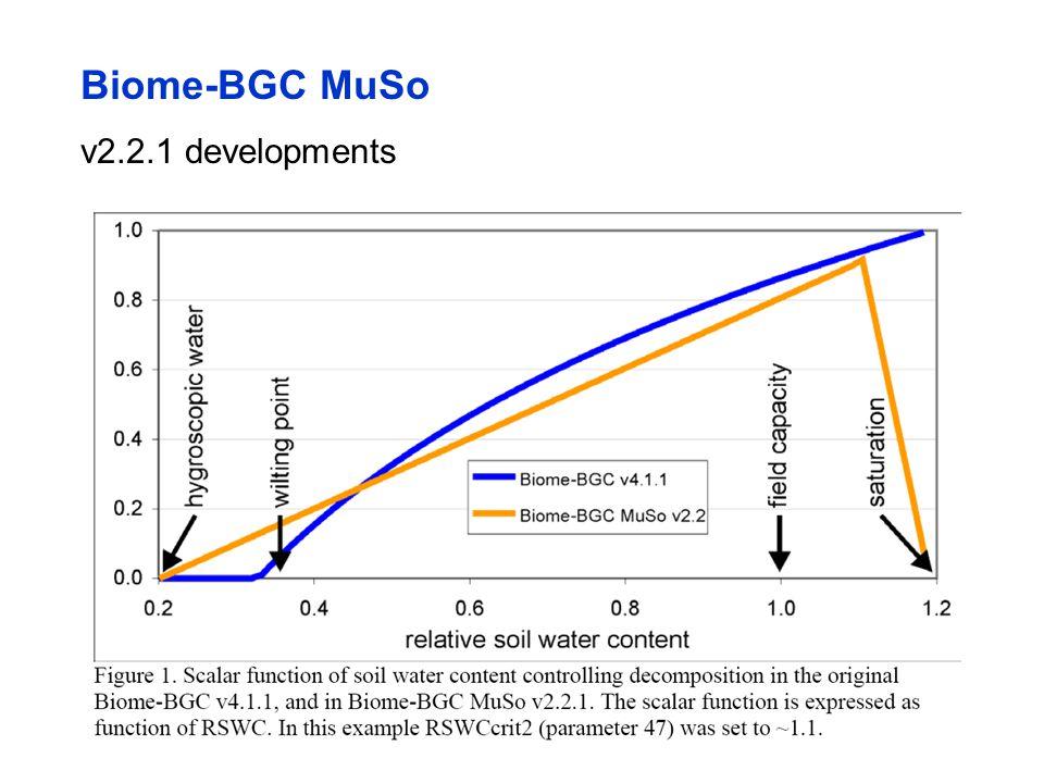 Biome-BGC MuSo v2.2.1 developments