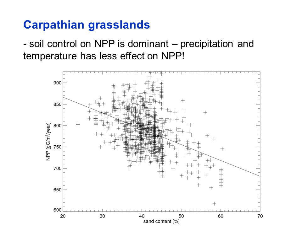 Carpathian grasslands - soil control on NPP is dominant – precipitation and temperature has less effect on NPP!