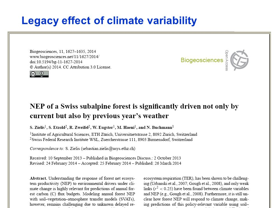 Legacy effect of climate variability