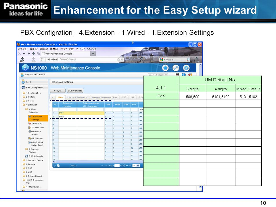 10 Enhancement for the Easy Setup wizard PBX Configration - 4.Extension - 1.Wired - 1.Extension Settings 4.1.1 UM Default No. 3 digits4 digitsMixed :D
