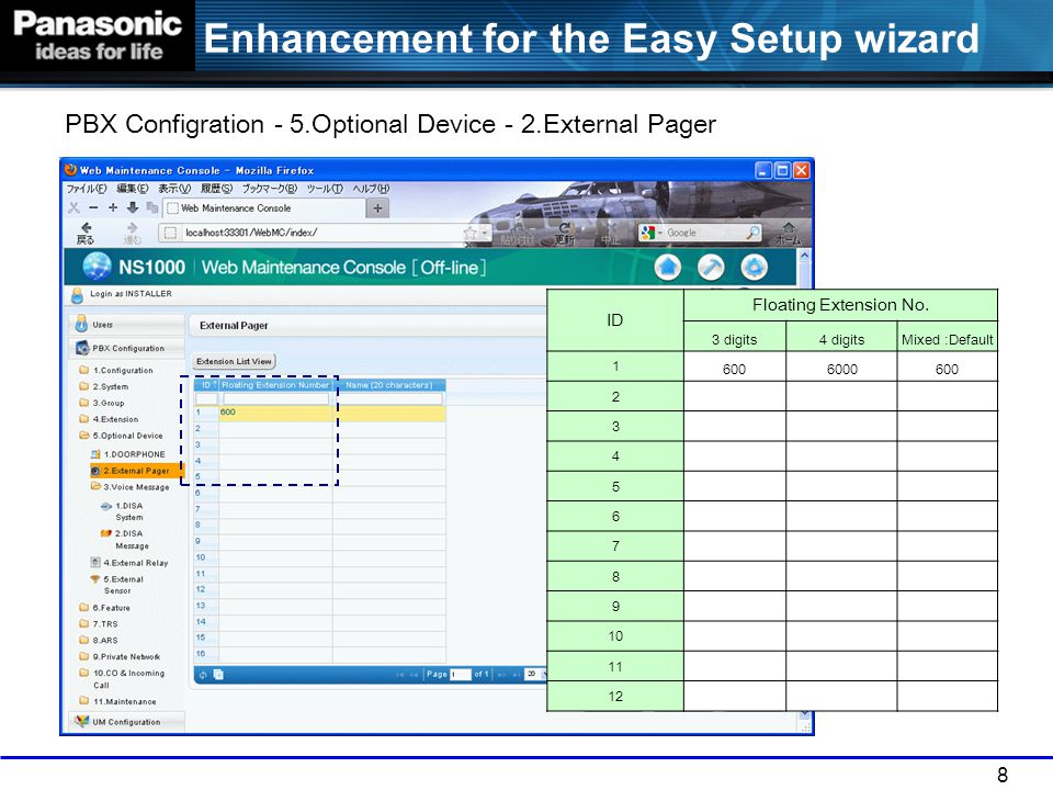 8 Enhancement for the Easy Setup wizard PBX Configration - 5.Optional Device - 2.External Pager ID Floating Extension No. 3 digits4 digitsMixed :Defau