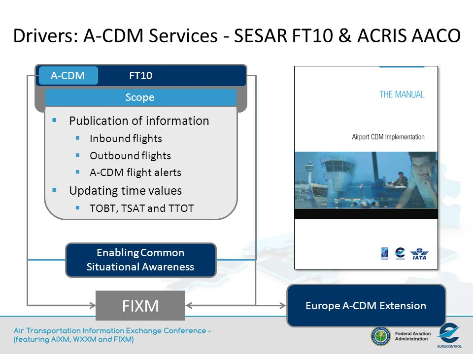 Drivers: A-CDM Services - SESAR FT10 & ACRIS AACO Enabling Common Situational Awareness FT10  Publication of information  Inbound flights  Outbound flights  A-CDM flight alerts  Updating time values  TOBT, TSAT and TTOT Scope A-CDM FIXM 26 data elements present 19 data elements missing Europe A-CDM Extension