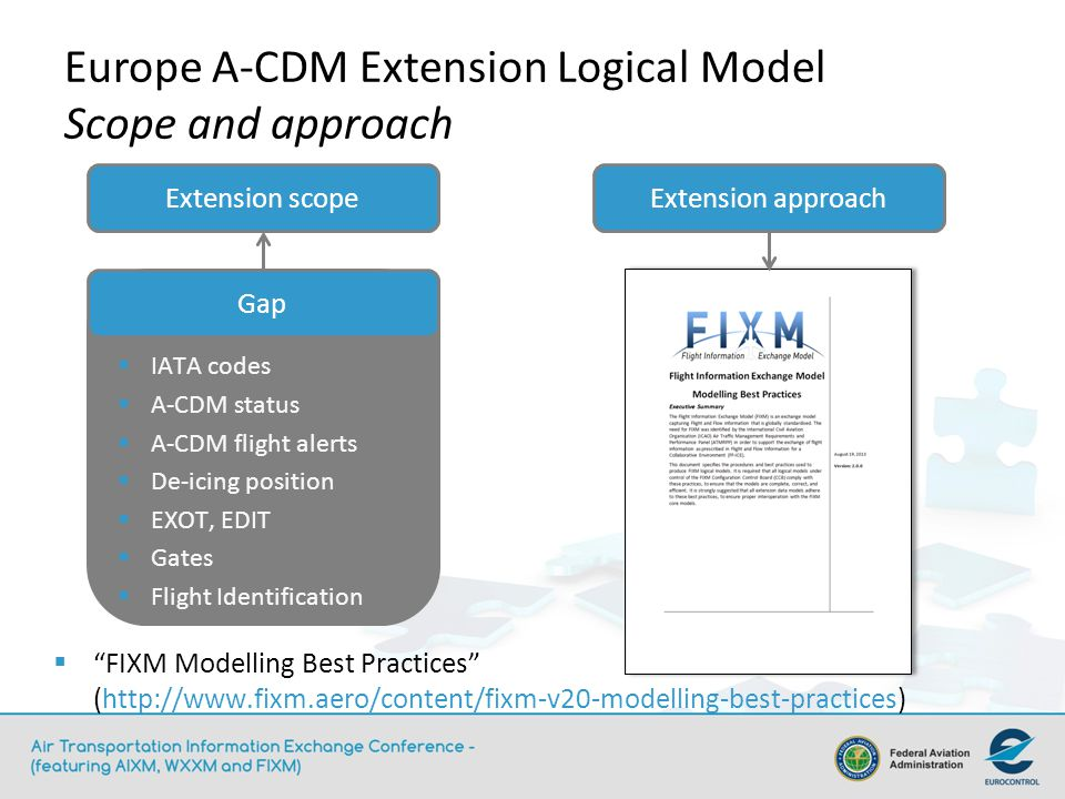 Europe A-CDM Extension Logical Model Scope and approach  FIXM Modelling Best Practices (   IATA codes  A-CDM status  A-CDM flight alerts  De-icing position  EXOT, EDIT  Gates  Flight Identification Gap Extension scopeExtension approach