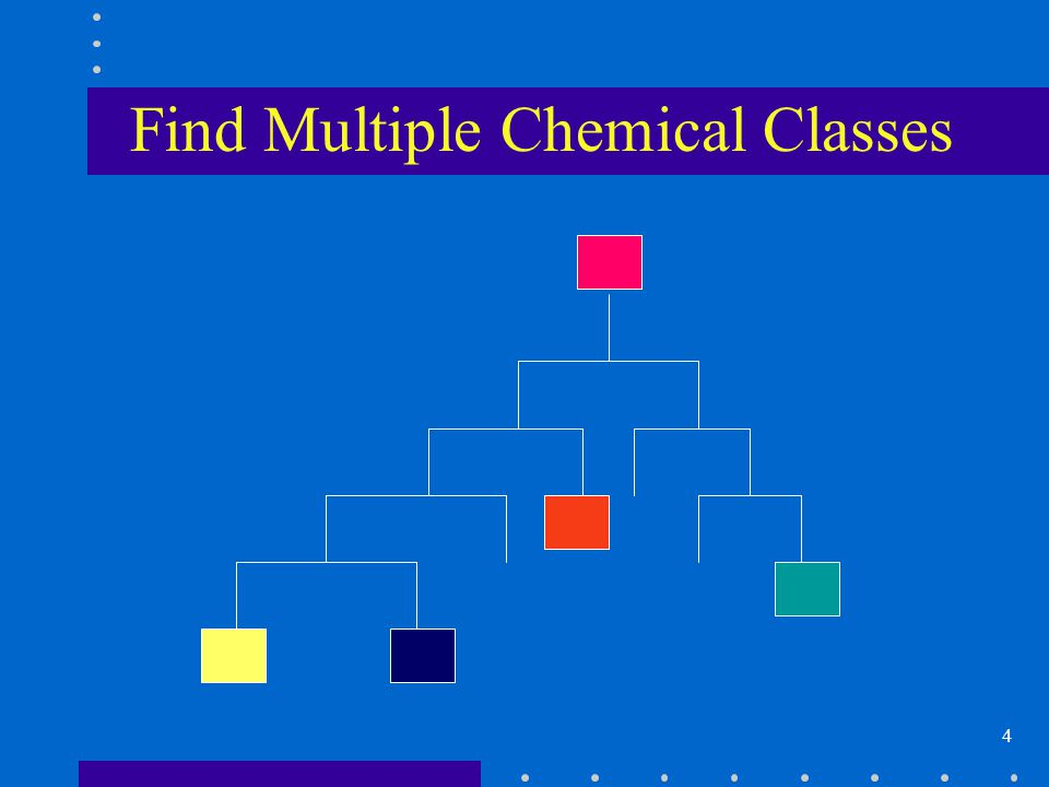 4 Find Multiple Chemical Classes