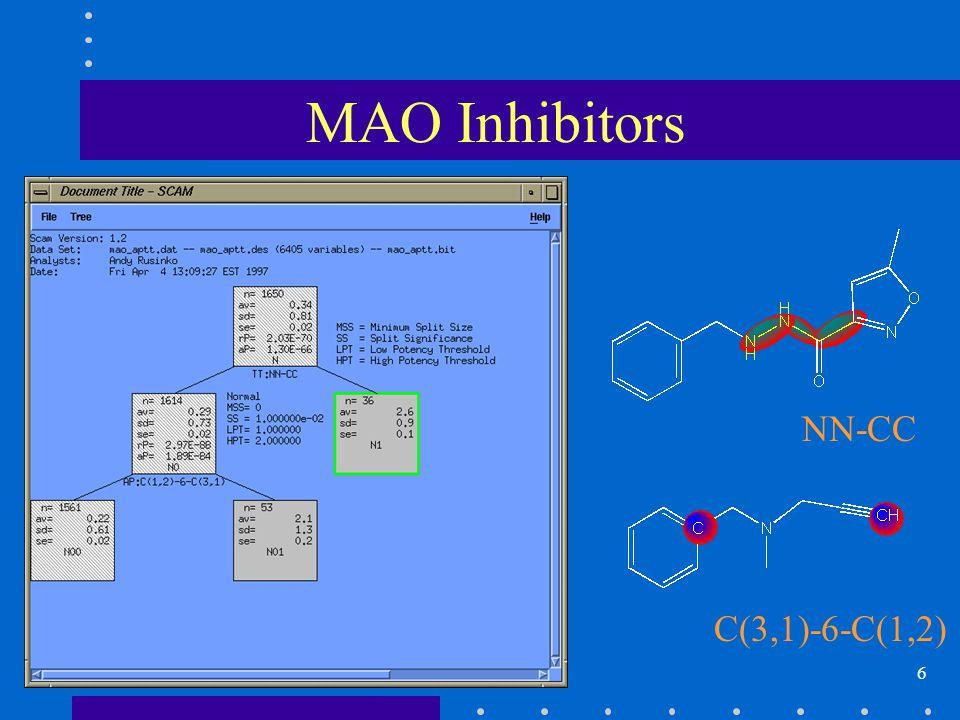 17 Example Catalyst Pharmacophore Features Aliphatic Hydrophobe Hydrogen bond acceptor Aromatic Hydrophobe Hetero-atom Projected location of hydrogen Aromatic Ring Hydrogen bond donor