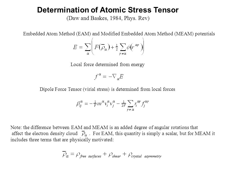 Determination of Atomic Stress Tensor (Daw and Baskes, 1984, Phys.