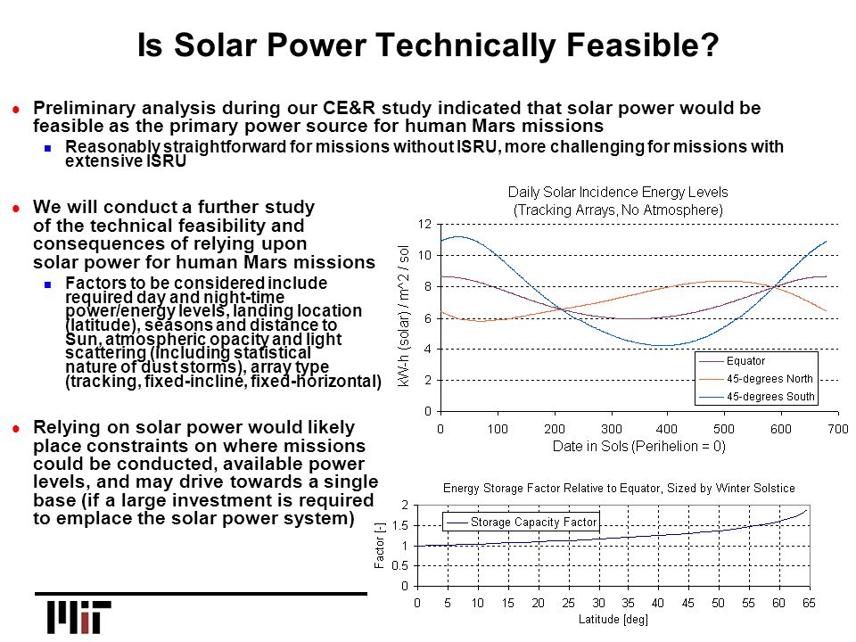 Slide 30 Is Solar Power Technically Feasible.