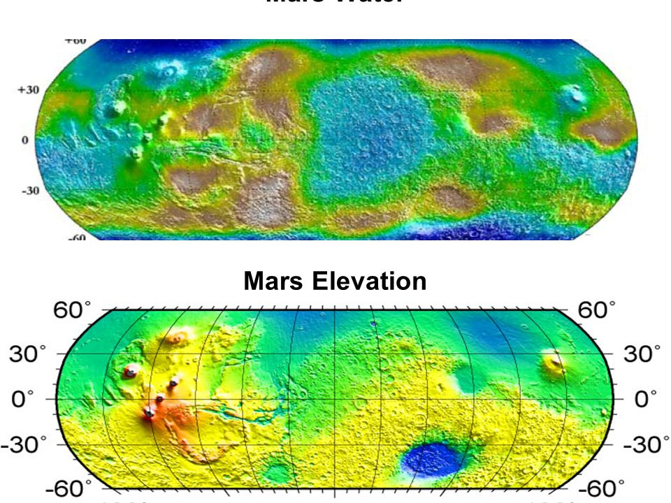 Slide 32 Mars Water Mars Elevation
