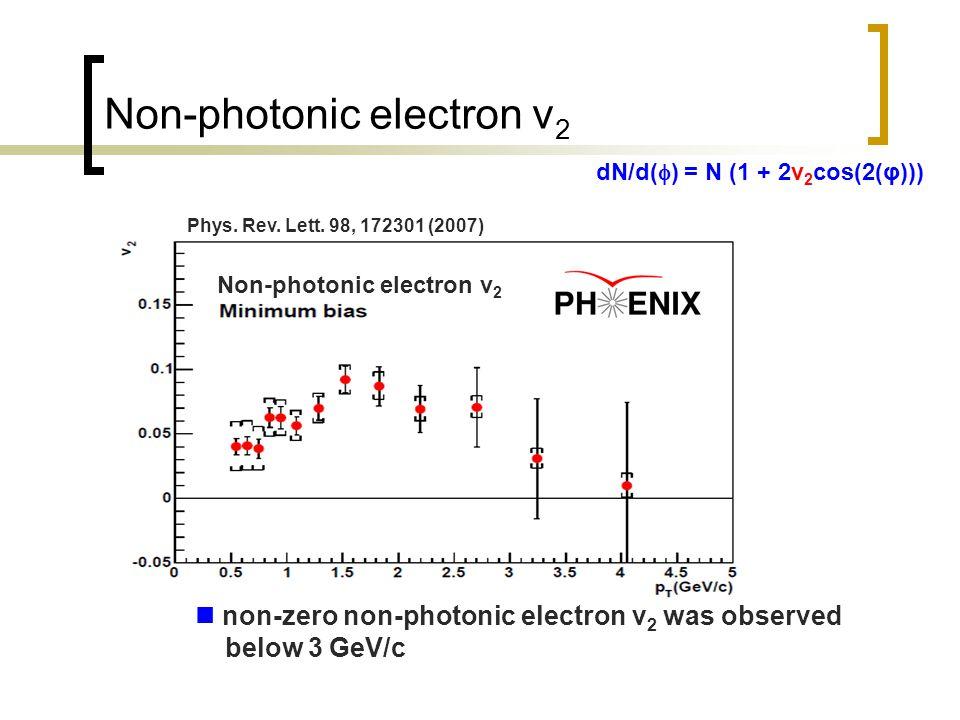 Non-photonic electron v 2 non-zero non-photonic electron v 2 was observed below 3 GeV/c Non-photonic electron v 2 Phys.