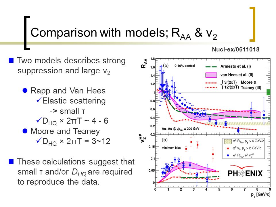 Comparison with models; R AA & v 2 Nucl-ex/0611018 Two models describes strong suppression and large v 2 Rapp and Van Hees Elastic scattering -> small