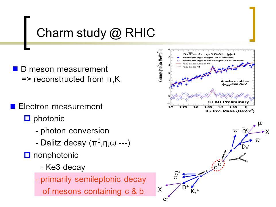 Converter method Separate non-photonic & photonic e v2 by using Non-converter run & converter run Non-converter ; N nc = N γ +N non-γ Converter ; N c = R  *N γ +N non-γ (1+R NP )v2 nc = v2 γ + R NP v2 non-γ (R  +R NP ) v2 c = R  v2 γ + R NP v2 non-γ v2 non-γ (non-photonic) & v2 γ (photonic) is experimentally determined .