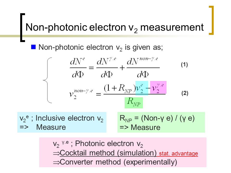 Photonic e v 2 determination compare inclusive e v 2 with/without converter (converter only increase photonic component) photonic electron v 2 => cocktail of photonic e v 2 R = N X->e / N γe photonic e v 2 (Cocktail) decay v 2 (π 0 ) pT<3 ; π (nucl-ex/0608033) pT>3 ; π 0 (PHENIX run4 prelim.)
