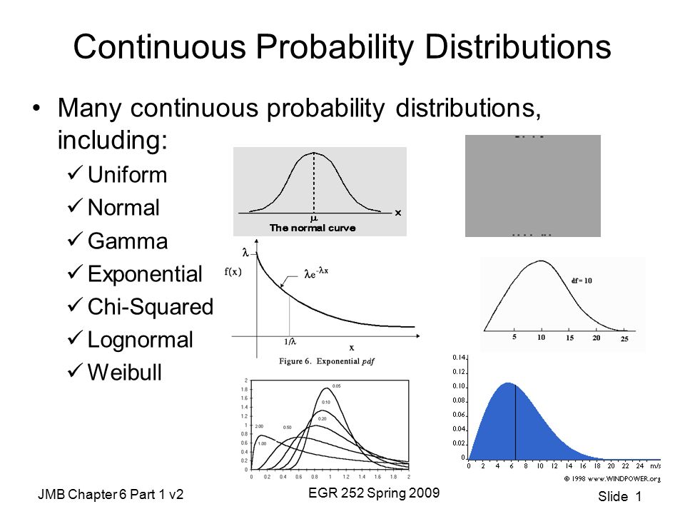 JMB Chapter 6 Part 1 v2 EGR 252 Spring 2009 Slide 1 Continuous Probability Distributions Many continuous probability distributions, including: Uniform Normal Gamma Exponential Chi-Squared Lognormal Weibull