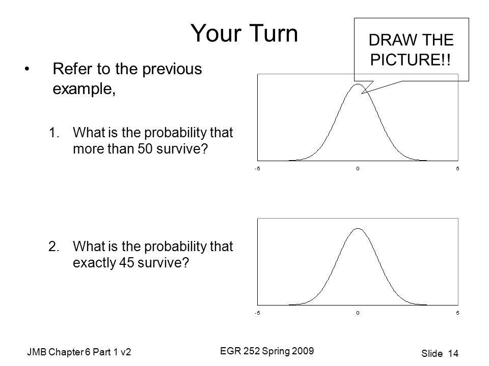 JMB Chapter 6 Part 1 v2 EGR 252 Spring 2009 Slide 14 Your Turn Refer to the previous example, 1.What is the probability that more than 50 survive.