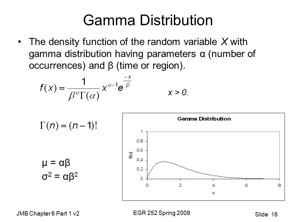 JMB Chapter 6 Part 1 v2 EGR 252 Spring 2009 Slide 16 Gamma Distribution The density function of the random variable X with gamma distribution having parameters α (number of occurrences) and β (time or region).