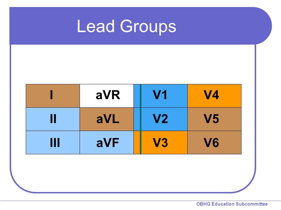 OBHG Education Subcommittee Limb LeadsChest Leads IaVRV1V4 IIaVLV2V5 IIIaVFV3V6 Lead Groups