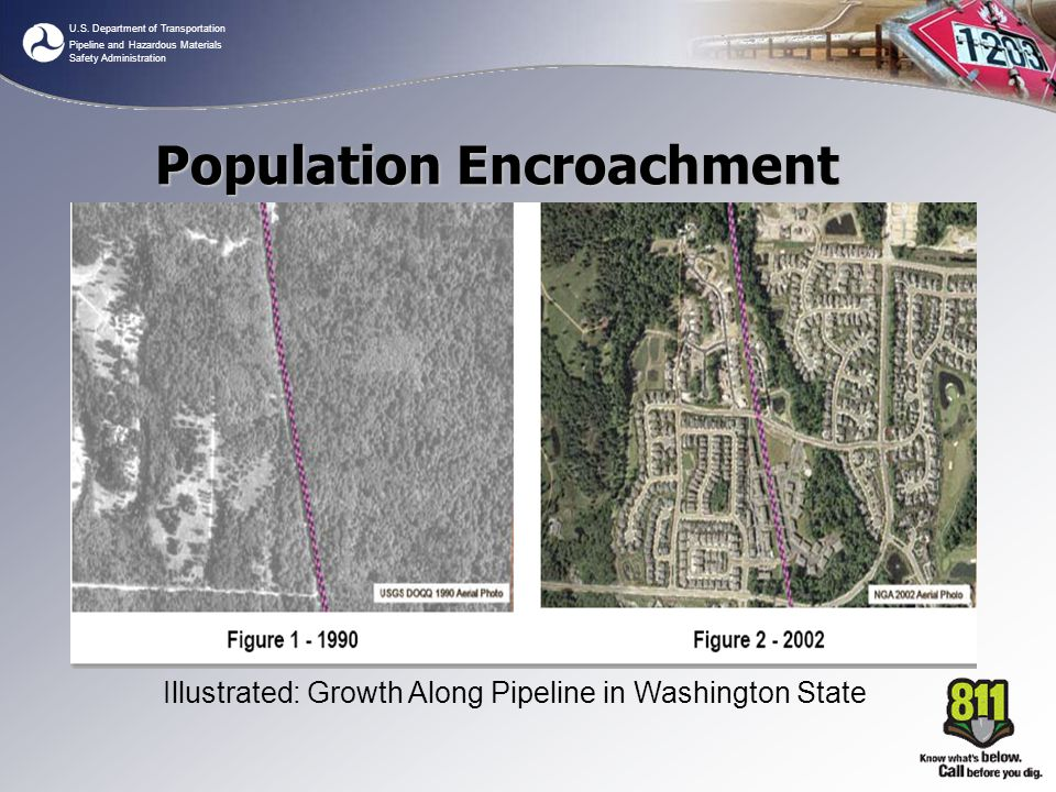 U.S. Department of Transportation Pipeline and Hazardous Materials Safety Administration Population Encroachment Illustrated: Growth Along Pipeline in