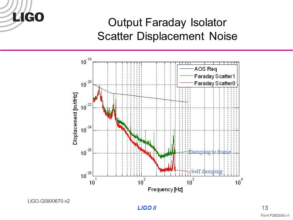 LIGO-G0900670-v2 Form F0900040-v1 LIGO II13 Output Faraday Isolator Scatter Displacement Noise Damping to frame Self damping