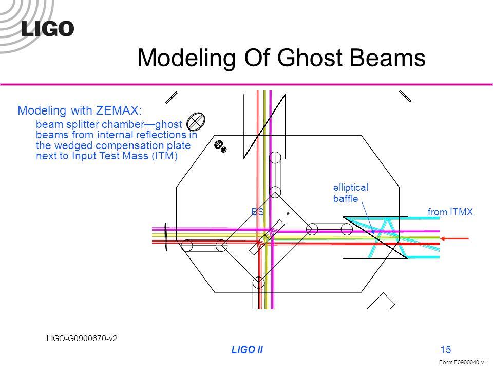 LIGO-G0900670-v2 Form F0900040-v1 LIGO II15 Modeling Of Ghost Beams Modeling with ZEMAX: beam splitter chamber—ghost beams from internal reflections i