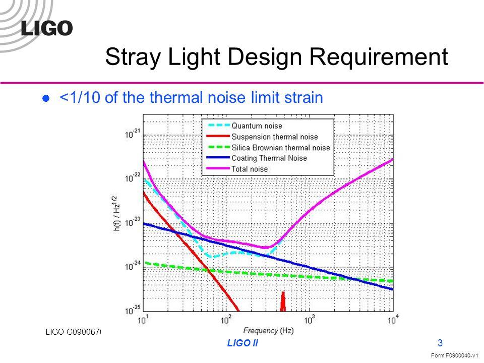 LIGO-G0900670-v2 Form F0900040-v1 LIGO II3 Stray Light Design Requirement <1/10 of the thermal noise limit strain