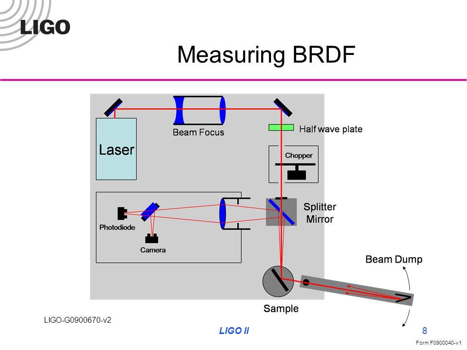 LIGO-G0900670-v2 Form F0900040-v1 LIGO II8 Measuring BRDF