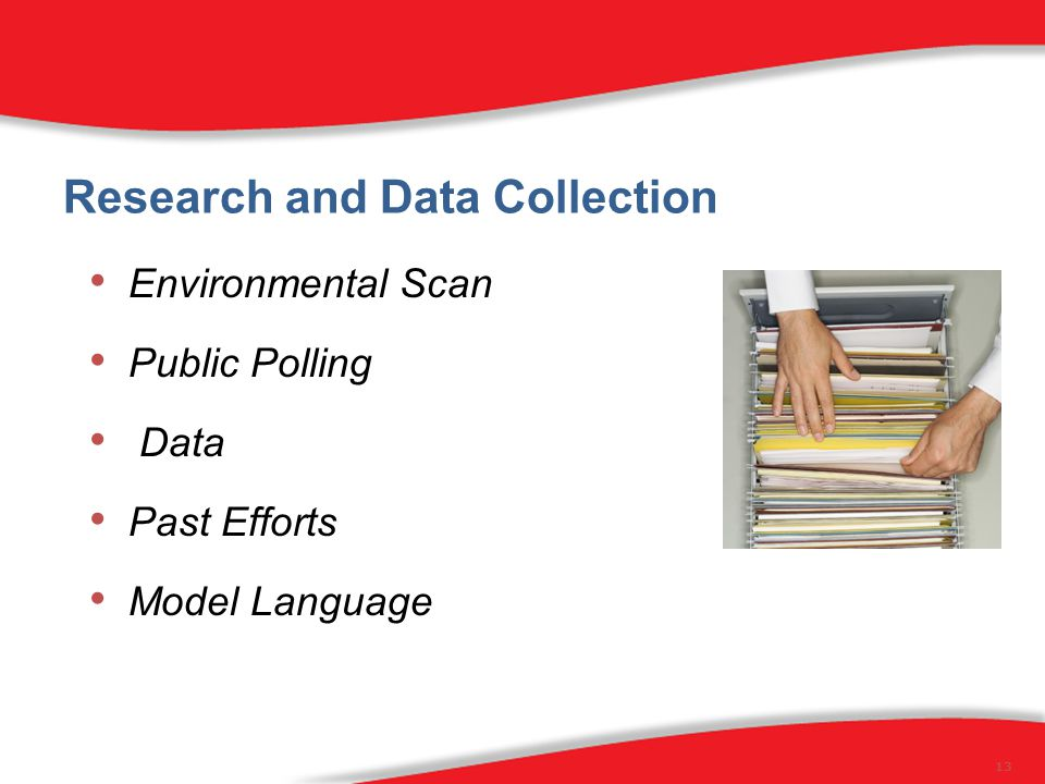 Research and Data Collection Environmental Scan Public Polling Data Past Efforts Model Language 13