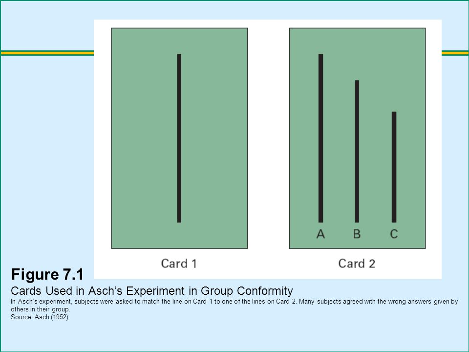 Figure 7.1 Cards Used in Asch's Experiment in Group Conformity In Asch's experiment, subjects were asked to match the line on Card 1 to one of the lines on Card 2.