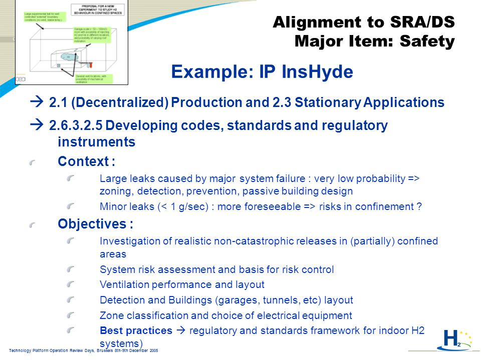 Technology Platform Operation Review Days, Brussels 8th-9th December 2005 Alignment to SRA/DS Major Item: Safety  2.1 (Decentralized) Production and 2.3 Stationary Applications  2.6.3.2.5 Developing codes, standards and regulatory instruments Context : Large leaks caused by major system failure : very low probability => zoning, detection, prevention, passive building design Minor leaks ( risks in confinement .