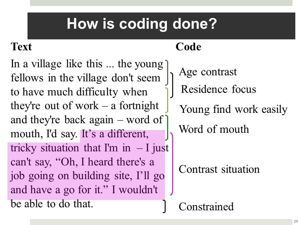 How is coding done? 29 Text In a village like this... the young fellows in the village don't seem to have much difficulty when they're out of work – a