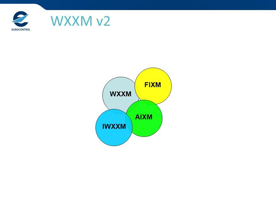 WXXM v2 WXXMFIXMAIXM IWXXM