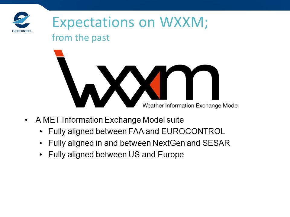 ICAO Model RC1 & WMO METCE RC1: Nov-Dec 2012 ICAO Model RC2 & WMO METCE RC2: Feb-Mar 2013 ICAO Model & WMO METCE released: July 2013 WXXM v2: Spring 2013 WXXM v2.x: from September 2013 WXXM v3 (global interoperability framework): …….