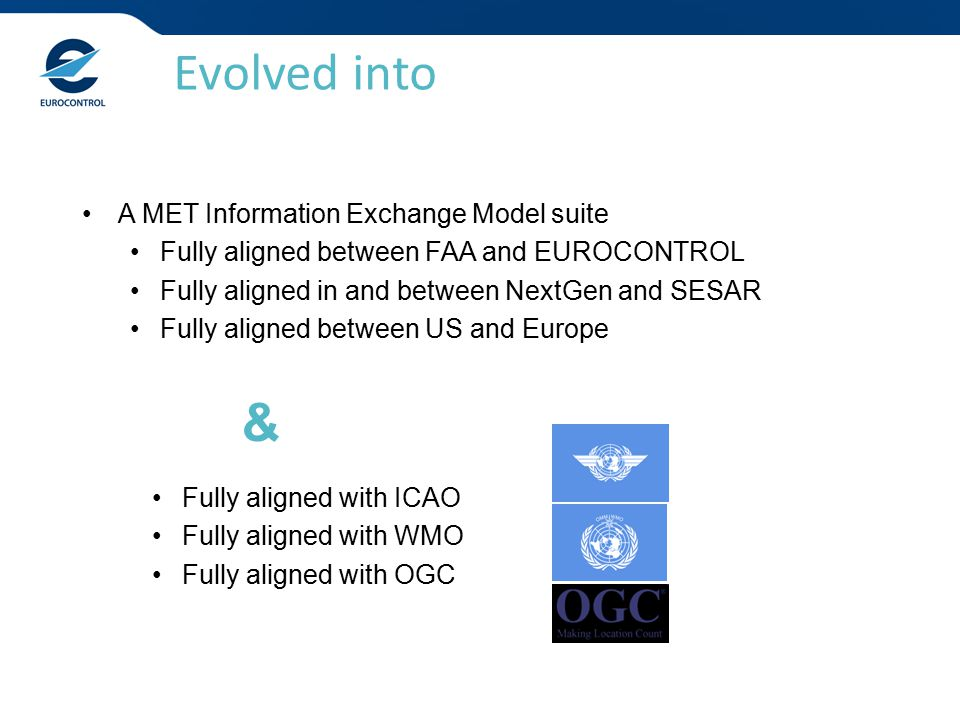 Fully aligned with ICAO Fully aligned with WMO Fully aligned with OGC A MET Information Exchange Model suite Fully aligned between FAA and EUROCONTROL Fully aligned in and between NextGen and SESAR Fully aligned between US and Europe & Evolved into