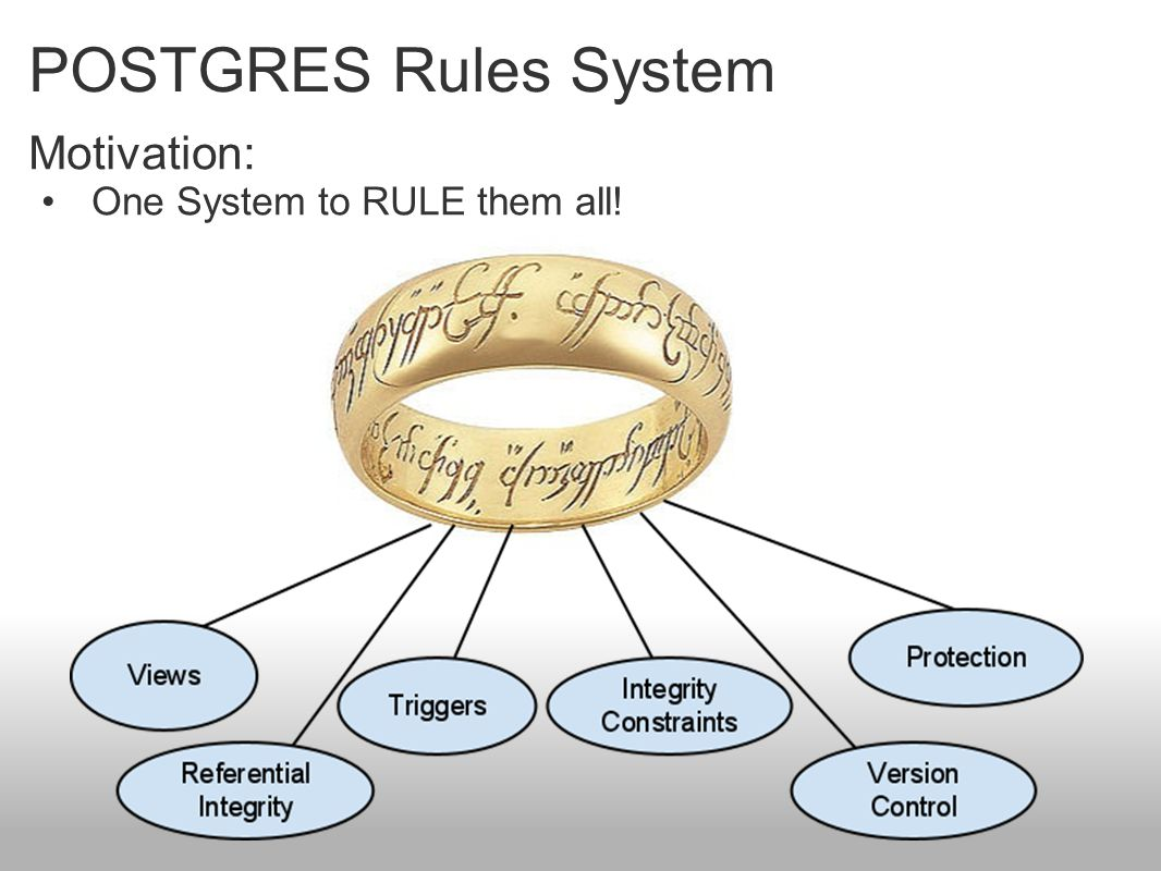 POSTGRES Rules System Motivation: One System to RULE them all!